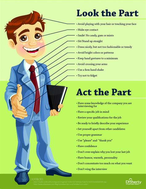 look the part act the part how to prep for your