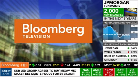 Bloomberg Search Bloomberg Television Motion Graphics Gallery