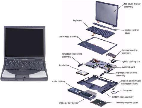 dell laptop parts diagram laptop components laptop parts comes in different