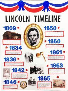 17 Best Ideas About Presidential Caign Posters On - 17 best ideas about abraham lincoln timeline on