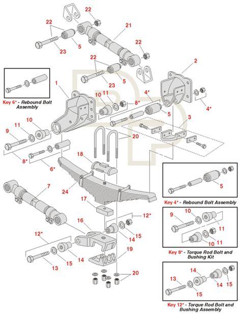 volvo truck parts diagram volvo truck rear suspension diagram volvo auto parts
