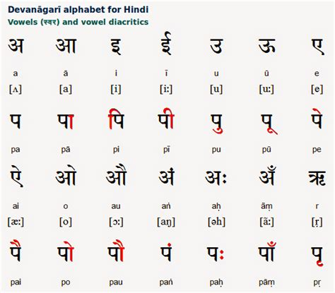 pattern ka meaning in hindi professor ram lakhan meena aadivasiman blogspot com hindi