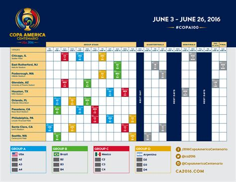 Calendario Bud Light 2014 Copa America Centenario 2016