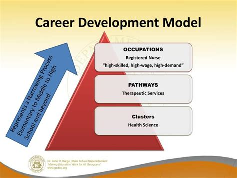 career development interventions with mylab counseling with pearson etext access card package 5th edition merrill counseling ppt elementary career awareness georgia s 17 career