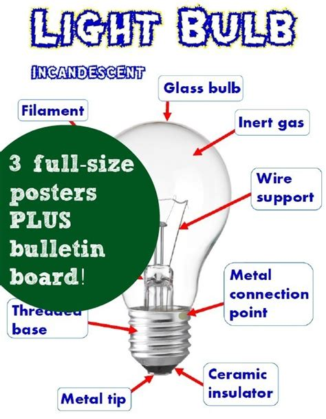Parts Of A Light Bulb by Electricity Light Bulbs Posters Bulletin Classroom Caboodle