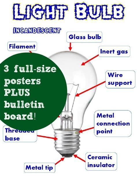 electric bulb diagram electricity parts electrical parts electricity parts