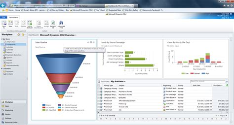 pipeline report dashboard crm software blog dynamics 365