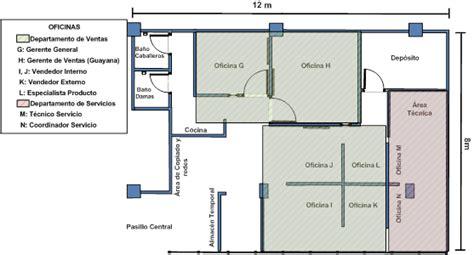 que es layout en las empresas dise 241 o de sistema de seguridad y salud laboral para