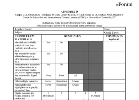 udl lesson plan template assistive technology vste09udlplanning