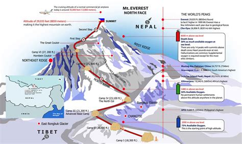 mt everest map mount everest route map photos imageshealthyusnews