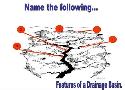 basin diagram river basin diagram www pixshark images galleries