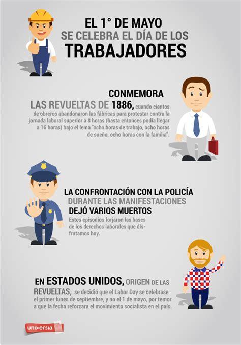 Resumen 1 De Mayo by Tarjetas D 237 A Trabajador Con Frases Para El 1 De