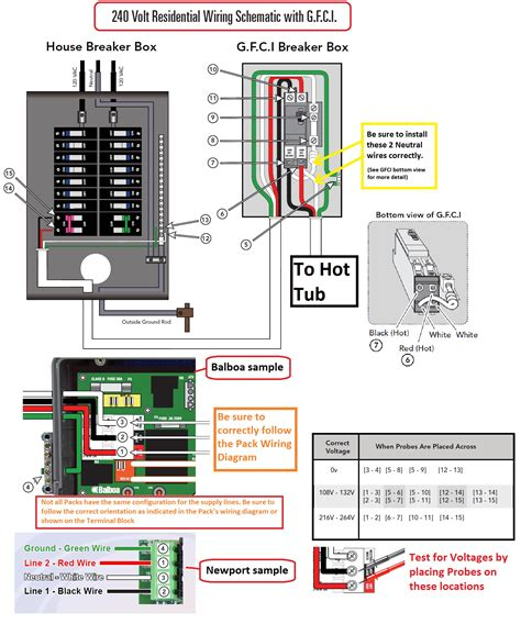 residential wiring diagram 240v wiring diagram with