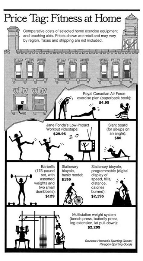 fitness at home vs infographic bestinfographics co