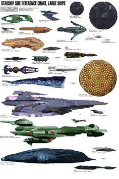 Kaos Bis Haryanto Andromeda Sz Smmll 1 comparaci 243 n naves espaciales medianas m 225 s sci fi world naves espaciales ciencia