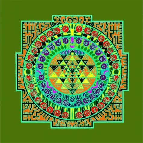 Budaya Nusantara Kajian Konsep Mandala seni spiritual mandala candi borobudur oleh niki saraswati kompasiana