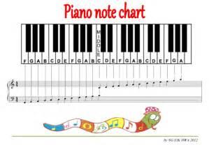 Piano Sheet Music For Kids » Home Design 2017