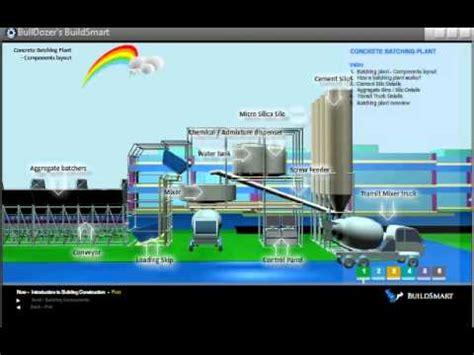 plant layout youtube concrete batching plant layout avi youtube