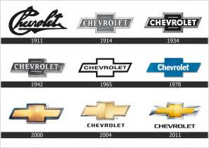 Founder Of Chevrolet Chevrolet Logo Chevy Meaning And History World Cars Brands