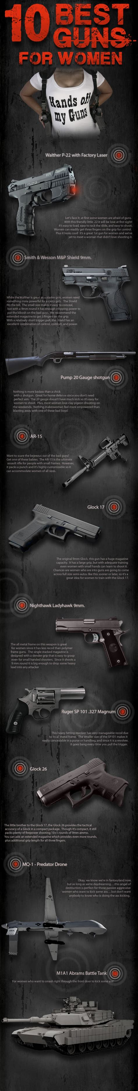 best for protection 10 best armour guns for protection safety infographics