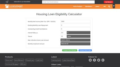 housing loan eligibility calculator