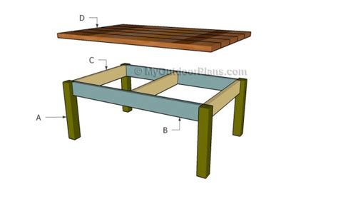 coffee table construction plans outdoor coffee table plans myoutdoorplans free