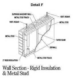 Interior Wall Framing Code by Building With Structural Brick
