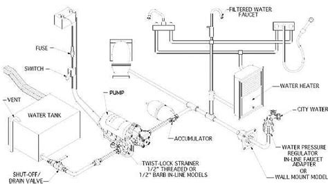 Travel Trailer Plumbing Diagram by Rv Plumbing Diagram Search Tiny House Water