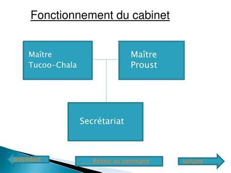 Rapport De Stage Cabinet D Avocat by Ppt Rapport De Stage En Cabinet D Avocat Powerpoint