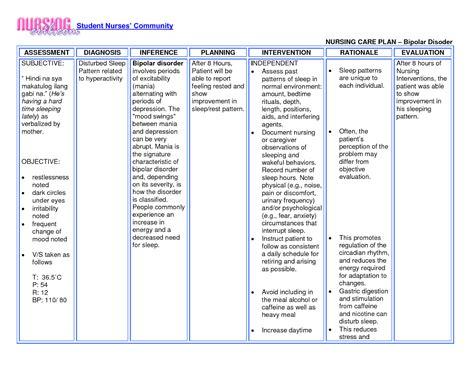 diagnosis template depression nursing care plan nursing care plan exles