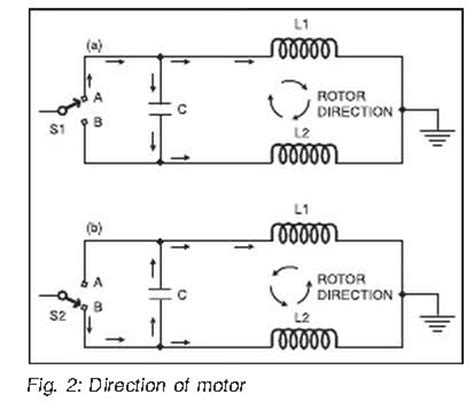 direction capacitor start motor wiring diagram for ac motor direction wiring get free image about wiring diagram