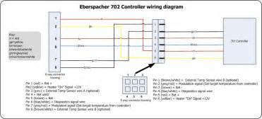magnificent eberspacher wiring diagram ideas electrical