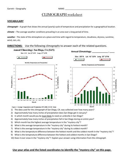 Climograph Worksheet Answer Key Page 2 worksheet climograph worksheet worksheet worksheet