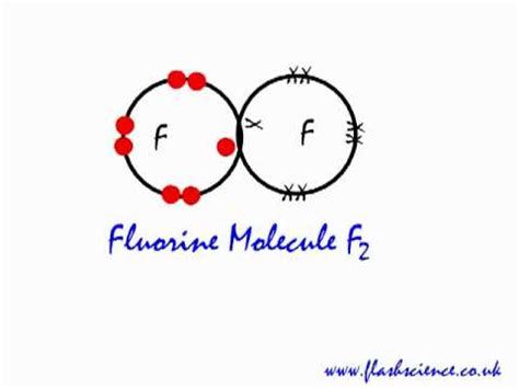 dot diagram for f2 covalent bonding in a fluorine molecule f2