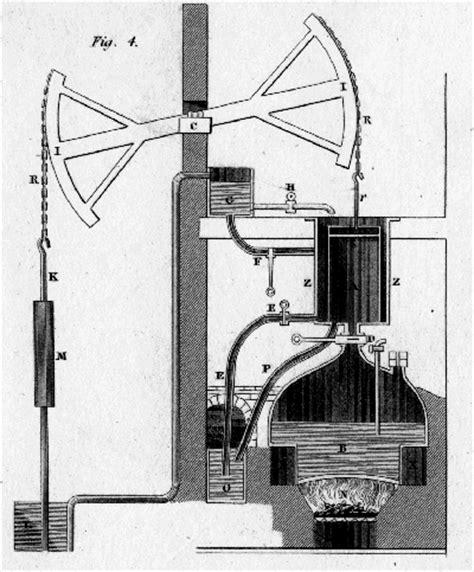 newcomen steam engine diagram no 482 cornwall west