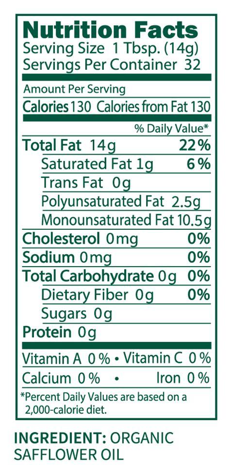 safflower seed nutritional content besto blog
