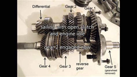 seat alhambra automatic gearbox problems sound of gearbox bearing failure vw mq200 02t