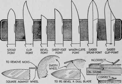 knife shapes and uses how to choose the right survival knife 8