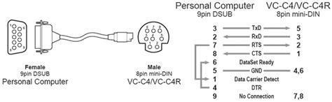 8 pin mini din pinout wiring diagrams wiring diagram schemes