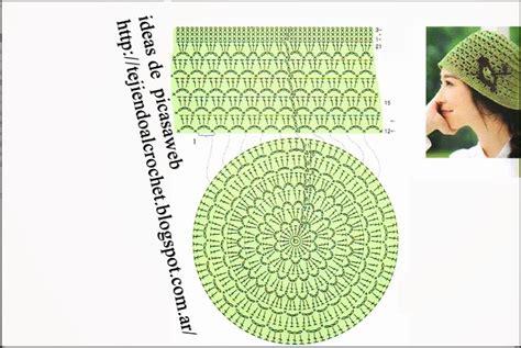patrones de gorros tejidos tejidos a crochet ganchillo patrones gorro tejido a