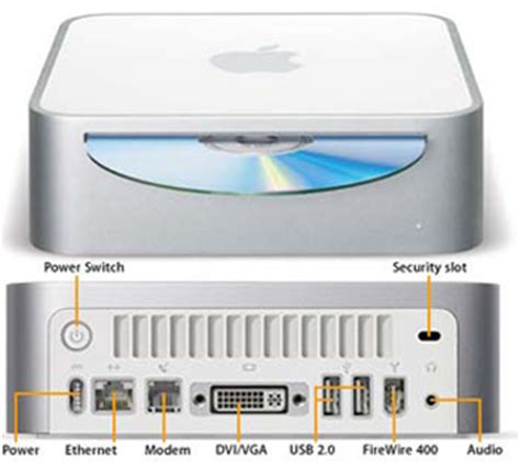 Ac Mini 1 mini mac for photography use