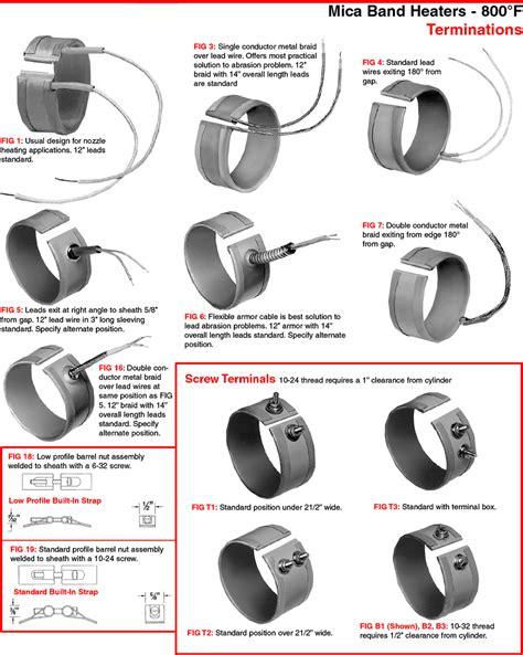 1996 yamaha banshee wiring diagram 1996 yamaha wolverine