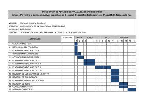 formato del cronograma de las actividades cronograma de actividades para la elaboracion de tesis