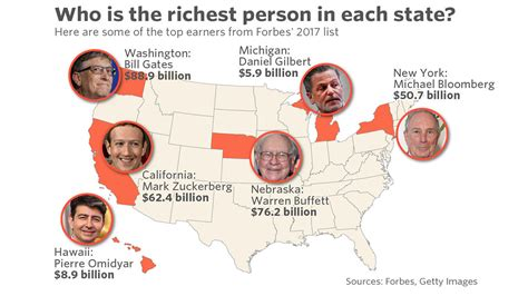 here is the list of forbes top 20 world richest pastors 2017 and their net worth here is the richest person in each u s state marketwatch