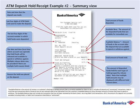 Atm Receipt Template by Pin Sle Atm Receipt On