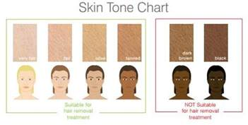what determines the color of skin how to determine skin tone ehow uk apps directories