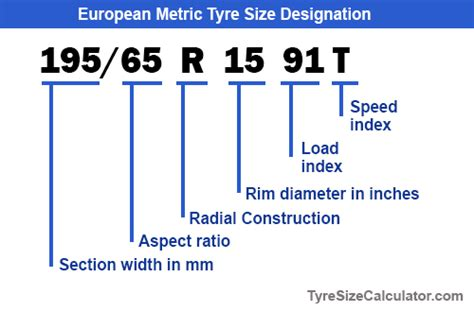 tyre size designation