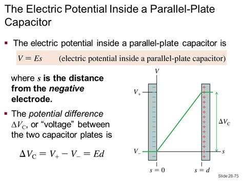 the electric field of the capacitor has deflect the electron downward phy132 introduction to physics ii class 12 outline ppt