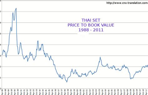 rate bangkok bank bangkok bank exchange rate