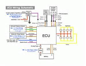자동차 주요구성요소 ecu와 can 등의 통신기술